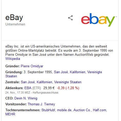 Das Veri Programm Von Ebay Hilfe Bei Missbrauch Mw Patent